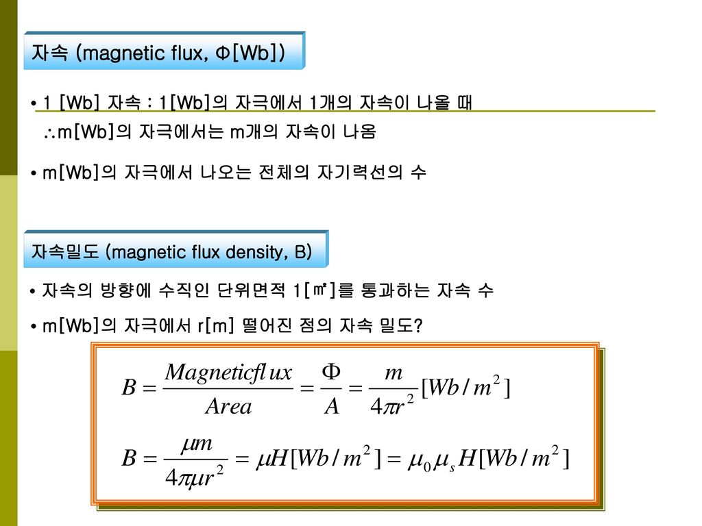 자속 (magnetic flux, Φ[Wb])